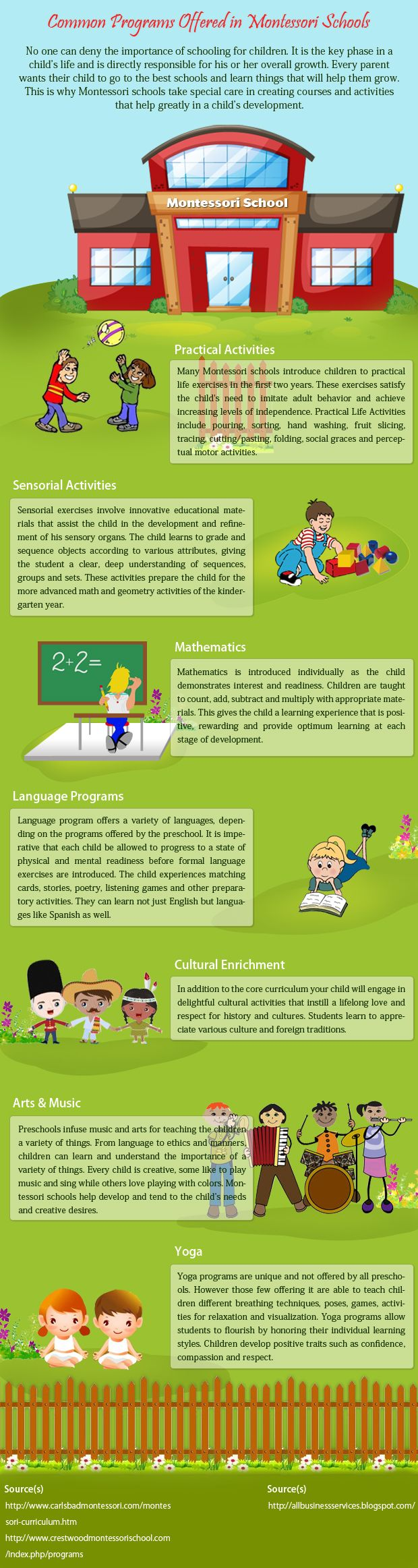 Need a Montessori inforgraphic, here are 21 of the best on the web | montessori | education | infographic |