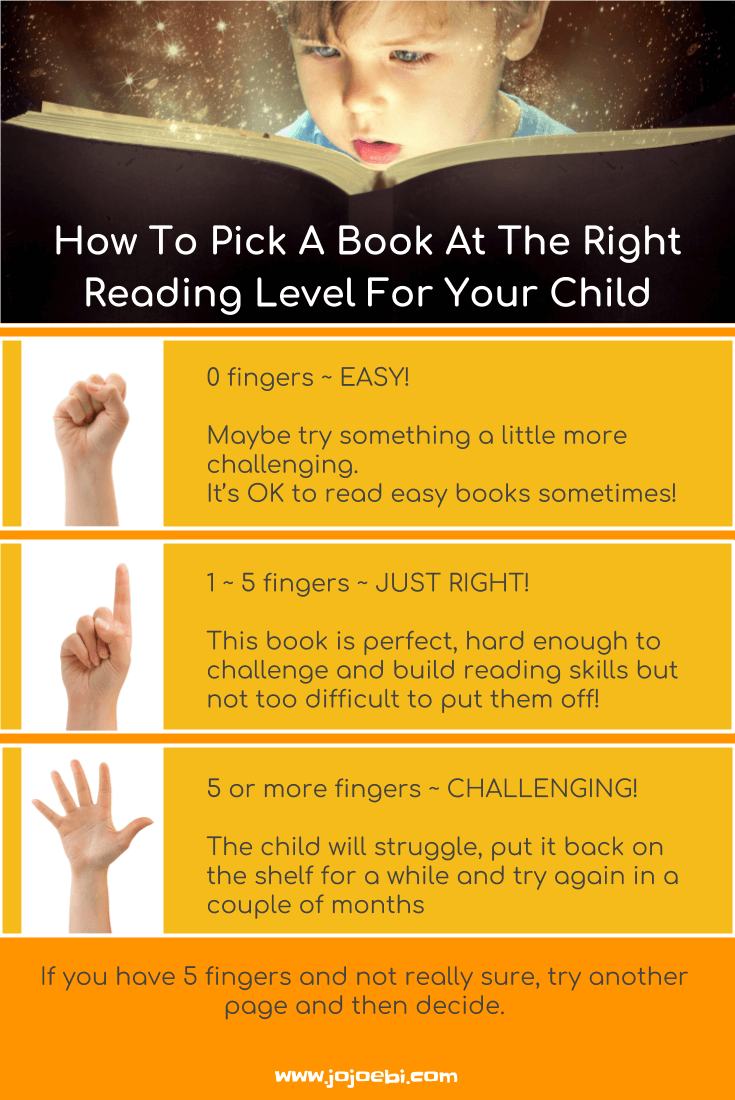 How To Pick A Book At The Right Reading Level For Your Child 1